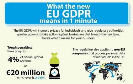What does GDPR mean?